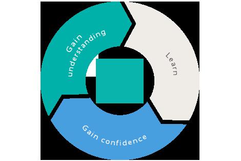 krts-benefits